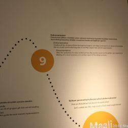 HELSINKI DESIGN MUSEUM 006